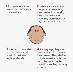 Baby Boomer Generation Behaviours