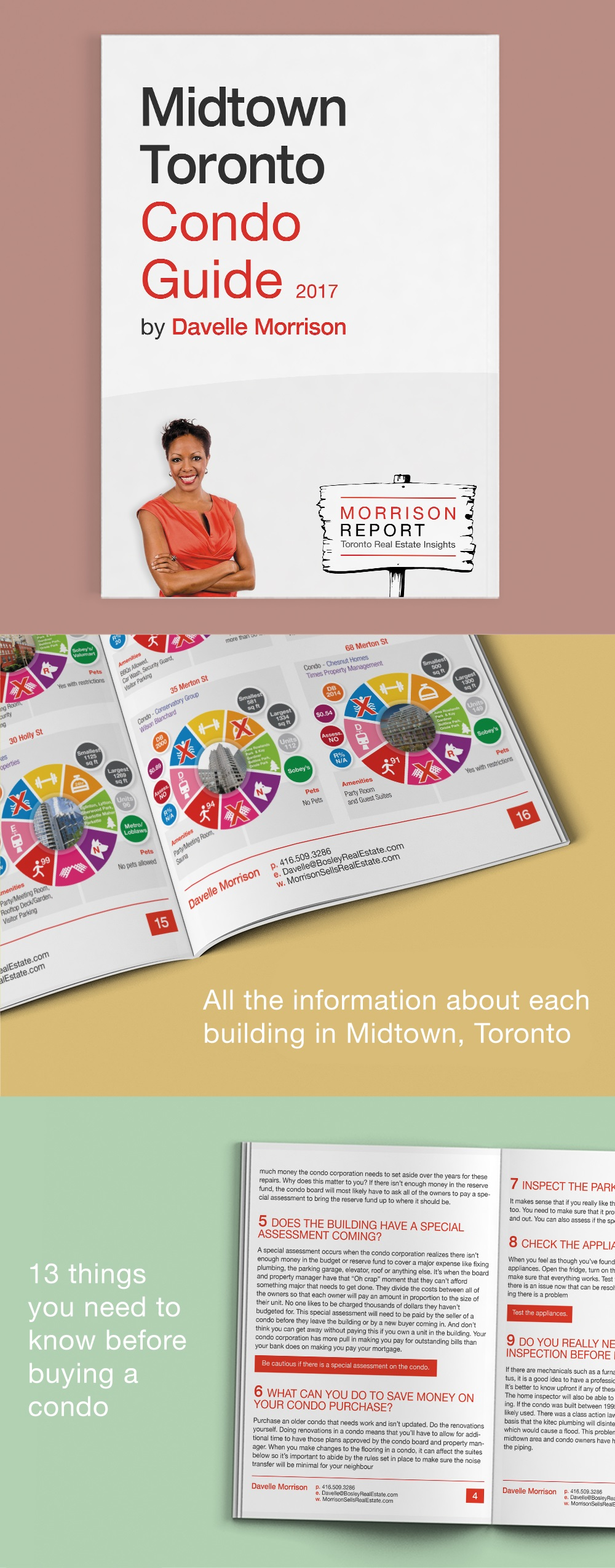 Midtown Toronto Condo Guide
