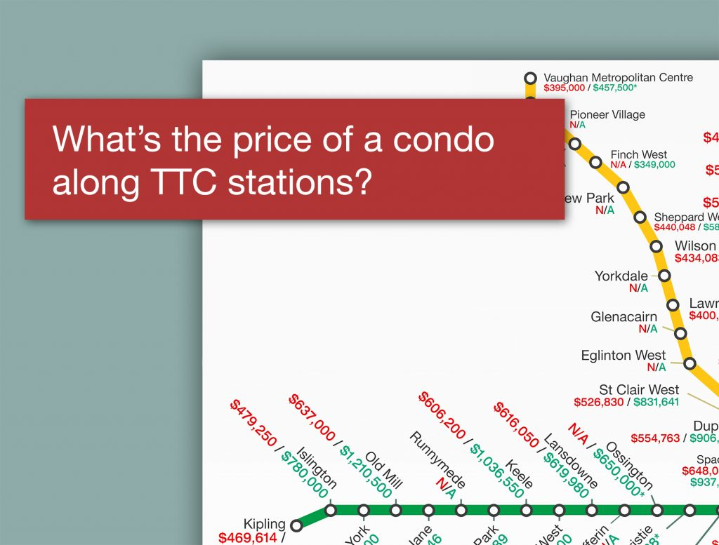 Ttc Subway Map 2018.What S The Average Price Of A Toronto Condo Along Each Subway